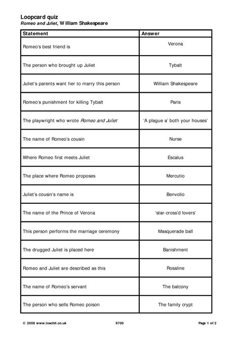 romeo and juliet worksheets teachit worksheet romeo and juliet prologue worksheet worksheet