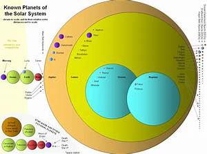 List of Planets Diameter Km (page 2) - Pics about space