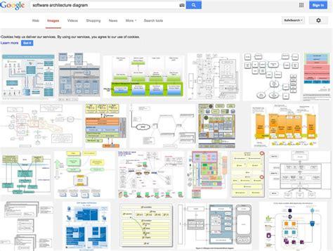 architecture software software architecture diagram www pixshark com images galleries with a bite