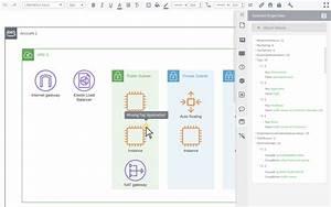 Aws Architecture Diagram Tool