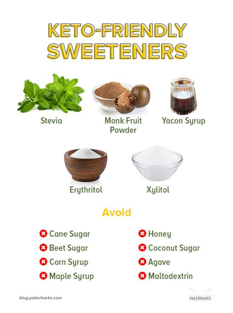keto sweeteners   carb guide     worst