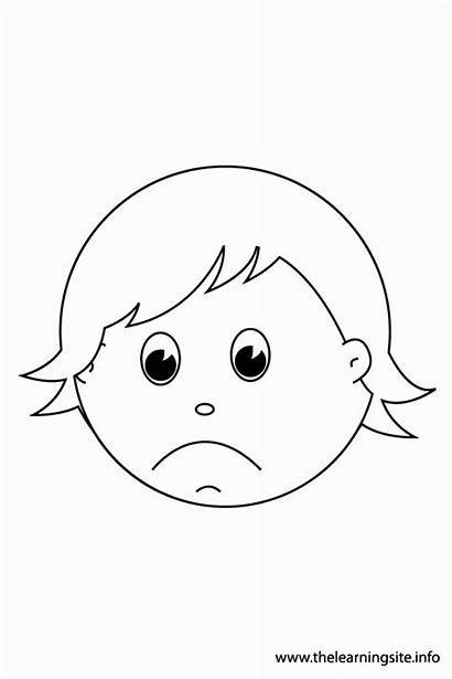 Sad Coloring Happy Faces Face Pages Outline