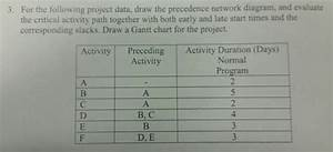 Solved  3  For The Following Project Data  Draw The Preced