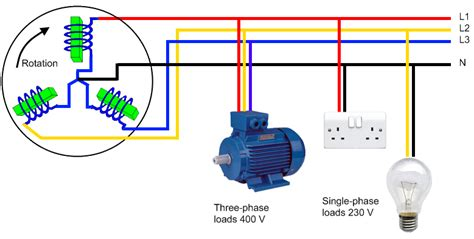 three phase power simplified