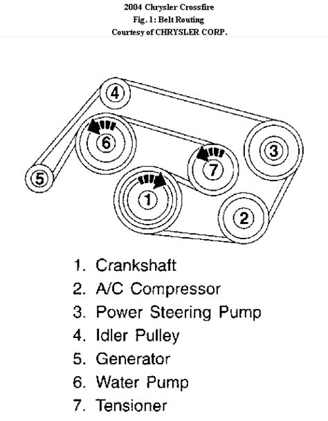 Srt6 Belt Diagram by I Need A Belt Routing Diagram For A 04 Chrysler Crossfire