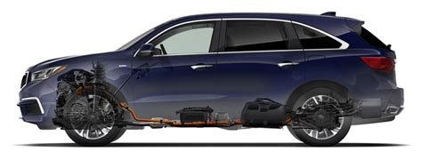 2020 Acura Mdx In Hybrid by 2019 Acura Mdx Hybrid Release Date Review 2019 2020