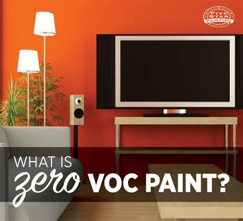 voc paint