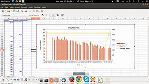 Libreoffice Calc  Combine 2 Charts In 1   Line And Column