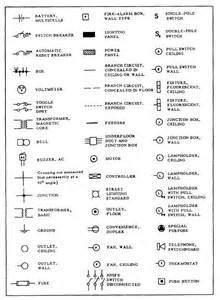 home interior design pdf figure 9 23 common types of electrical symbols