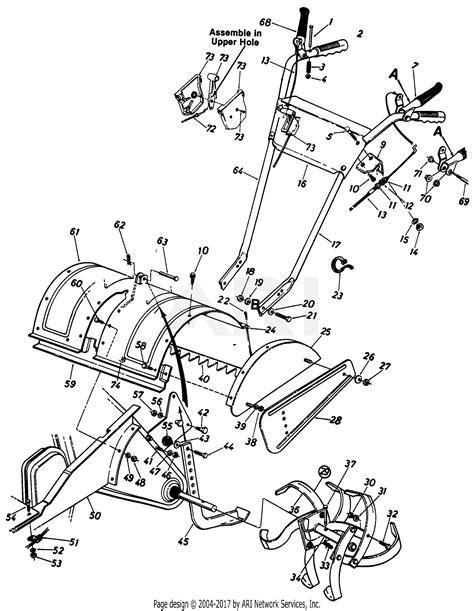 mtd    rb   parts diagram  tiller