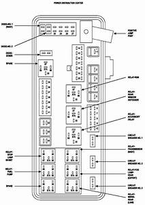 2004 Chrysler 300c Fuse Box