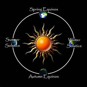 March Equinox 2015  Spring Begins In Northern Hemisphere