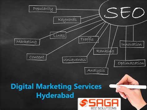 digital marketing in hyderabad ppt digital marketing companies in hyderabad digital