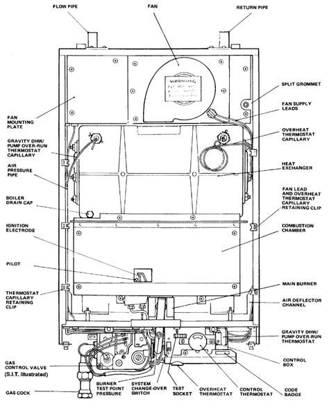 boiler manuals potterton profile 50e