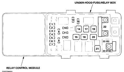 Honda Odyssey Not Working Power