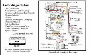 Colored Wiring Diagram  With Images