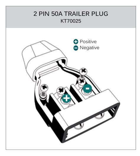The Amp Pin Trailer Plug Socket Crimping