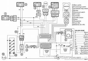 Yamaha G22  48v  Wiring Diagram