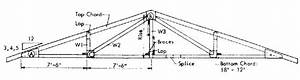 roof truss design room in attic trusses give living With 30 foot trusses