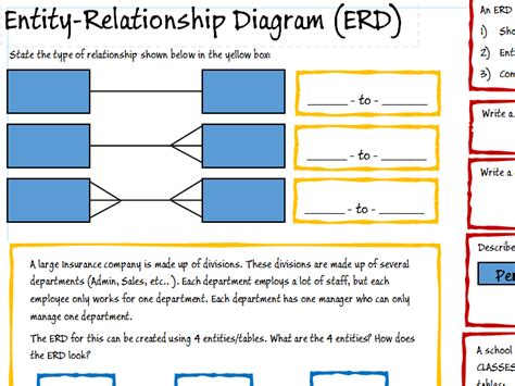 level computer science entity relationship diagrams