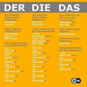 17 Best Ideas About Die Deutsche Sprache On Pinterest