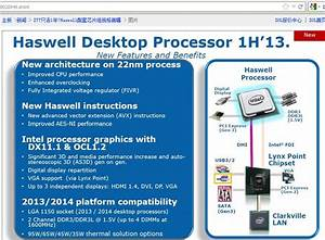 Hp Envy 15  Haswell Block Diagram