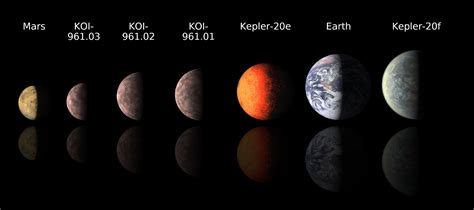 space images sizing  exoplanets