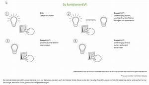Wie Funktioniert Ein Bewegungsmelder : bewegungsmelder statt lichtschalter bewegungsmelder statt lichtschalter so r sten sie um ~ Frokenaadalensverden.com Haus und Dekorationen