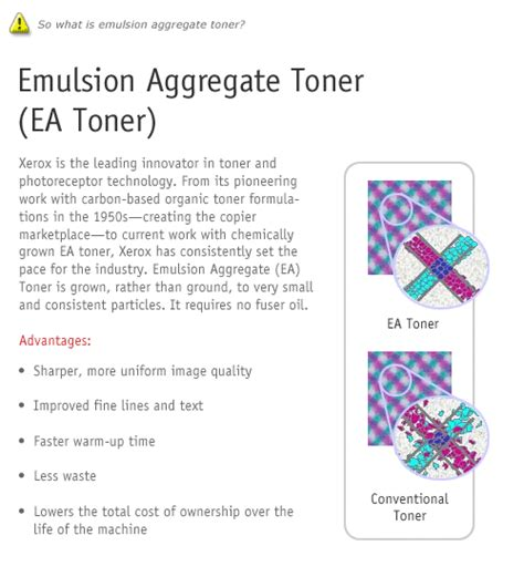 Emulsion Aggregation (EA) Toner