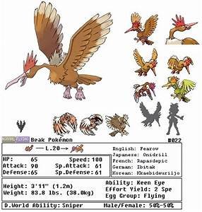 Image Gallery spearow evolutions