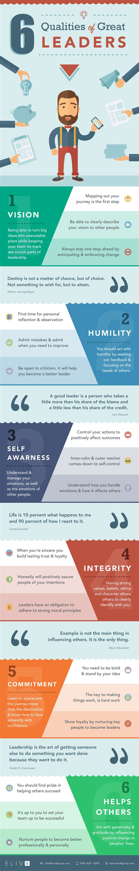 top  qualities  great leaders infographic digital