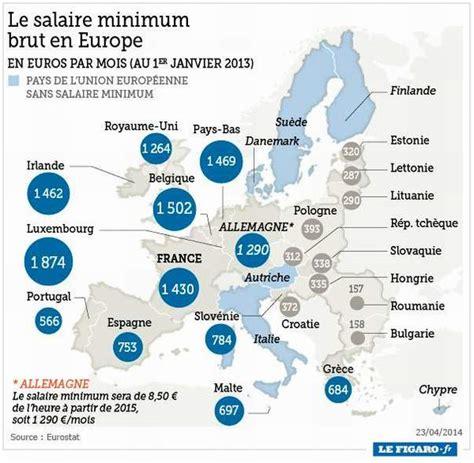 les suisses se prononceront bient 244 t sur un smic 224 3240 euros les moutons enrag 233 s