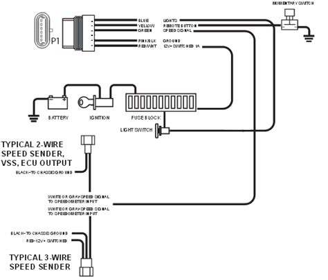 electronic speedometer how to and why from nvu new