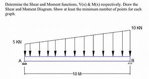 Solved  Determine The Shear And Moment Functions  V X   U0026 M