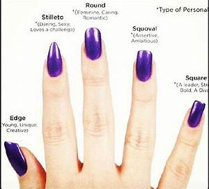 1000  Images About Nail Anotomy On Pinterest