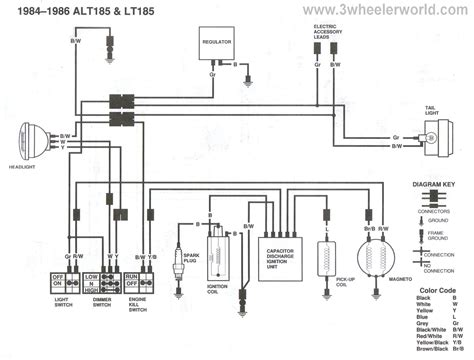 Wheeler World Suzuki Wiring Diagrams