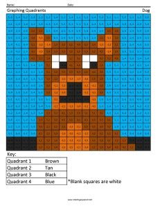 dog graphing quadrants coloring squared