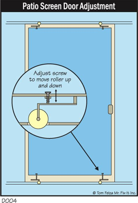 tip 13 that stuck patio screen door