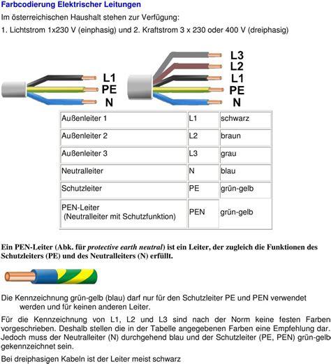 farbe n leiter kenngr 246 223 en elektrischem strom pdf