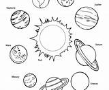 Solar Coloring System Pages Planets Planet Printable Kindergarten Colouring Space Nine Print Astonishing Getdrawings Whitesbelfast Credit Save Getcolorings sketch template