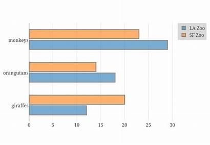 Chart Bar Excel Plot Finished Help Studio