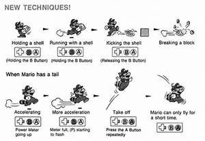 A Page From The Instruction Manual Of  Supermariobros3 On