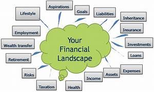 CFP Fiduciary Financial Advisor   Fee-only Financial ...