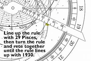 The Way to the Stars: Build Your Own Astrolabe | StJohns