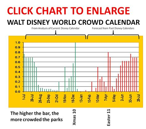 disney crowd calendar yourfirstvisitnet