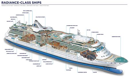 Cruise Ship Map | Www.imgkid.com - The Image Kid Has It!