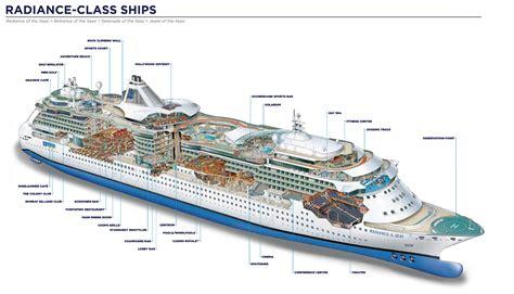 Carnival Cruise Ship Layout | Fitbudha.com