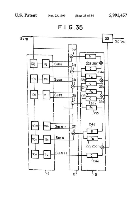 dynamic range in image processing patent us5991457 multi resolution transforming image processing and dynamic range