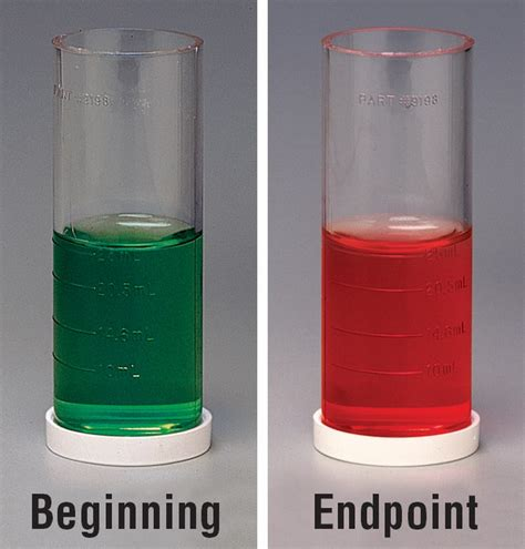 color change chemical reaction ganon s club of chemistry chemical reactions initial thoughts