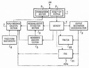 Patent Us7212302